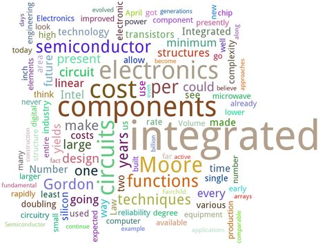 cramming more components onto integrated circuits bibtex invention of the day december 2013