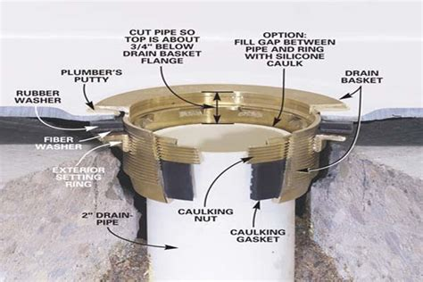 how to install new bathtub drain bathroom shower drain installation the parts shower