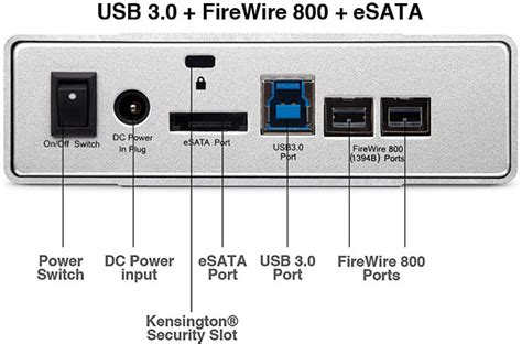 what is a port owc mercury elite pro 4tb external with usb 3 firewire
