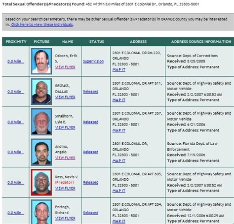 Offenders And Web Dating by Offender Registry