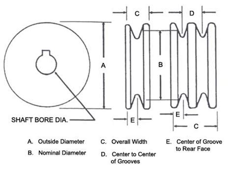 c section pulley dimensions what are your w123 alternator pulley dimensions