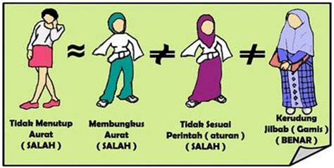 Jilbab Syar I Yang Benar cara pemakaian jilbab yang benar dan syar i