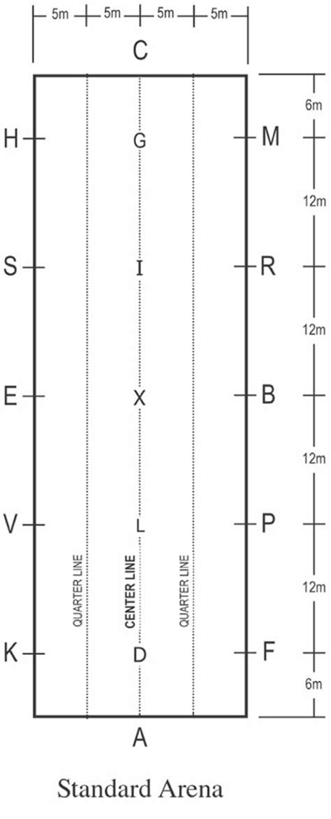 dressage arena diagram jumps west jumps dressage barn equipment