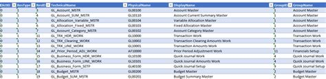 dynamics gp tables get the microsoft dynamics gp 2013 table and field