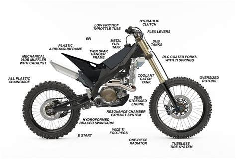 motocross bike parts parts of the dirt bike dirtbiking