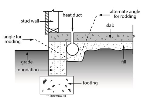 slab vs crawl space foundation 100 slab vs crawl space foundation frost protected