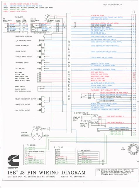 dodge truck ecm wiring diagram toyota ecm wiring diagram