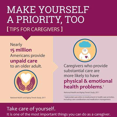 priority  tips  caregivers