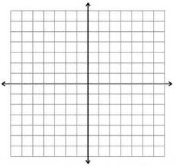 graph paper for high math