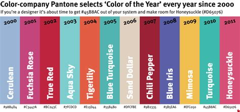 pantone colors of the year list pantone color of 2011 designworks
