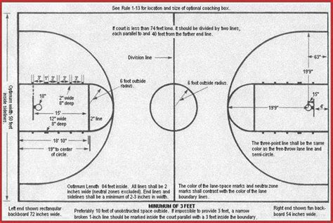 basketball court dimensions diagram basketball court dimensions and high school basketball