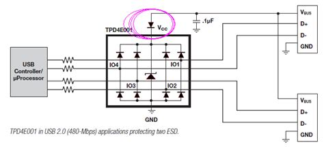 zener diode esd protection circuit esd protection with tvs diode array what is this diode for