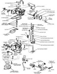 motorcraft 4 barrel carburetor motorcraft wiring diagram and circuit schematic