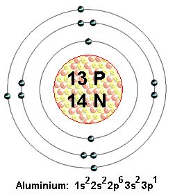 Protons In Al How Many Protons Neutrons And Electrons Are Present In