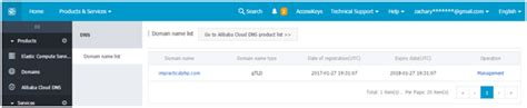 alibaba web hosting a review of alibaba cloud web hosting codeproject