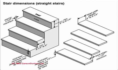 standard stair riser height riser and tread standard