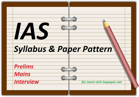 pattern of net exam for commerce ias syllabus and paper pattern for 2018 check here