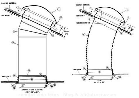 claraboya definicion sky tunnel sistema de claraboya para iluminaci 211 n