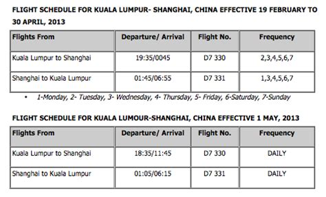 airasia schedule airasia x commences kuala lumpur shanghai flights