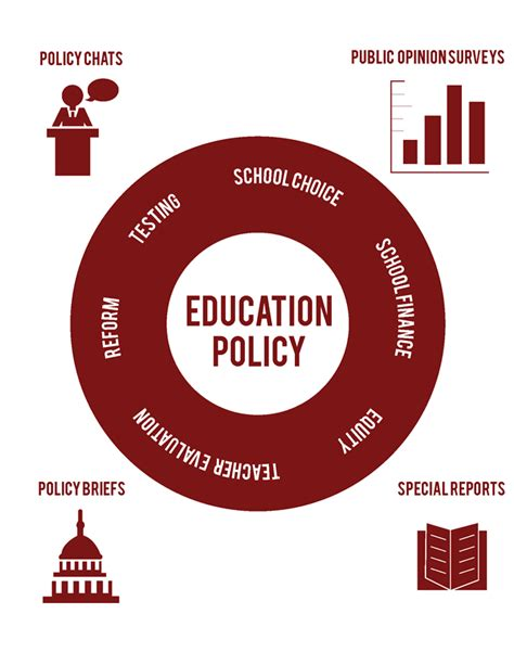 home   educational policy  theoretical