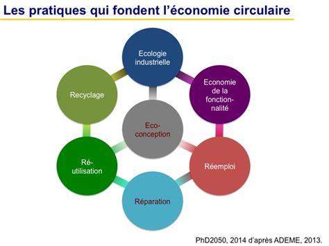 d馭inition de si鑒e social a parigi scocca l ora dell economia circolare comuni
