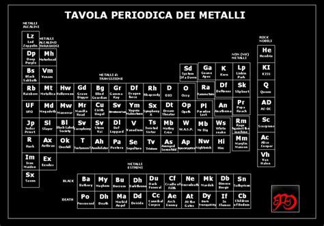 metalli tavola periodica oltre 25 fantastiche idee su tavola periodica su