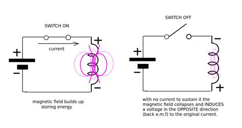 inductor behavior at dc inductor discharge direction 28 images discharge behavior of capacitor banks inductor in a