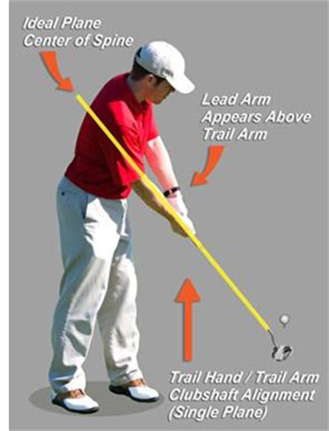 golf swing mechanics improve golf swing technique in las vegas