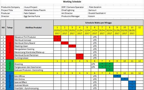 manfaat membuat jadwal kegiatan adalah contoh membuat schedule produksi film