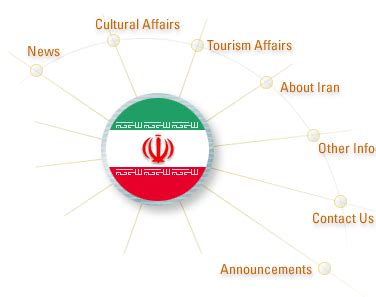 iranian interest section forms interests section of the islamic republic of iran