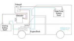 http www rvmaintenanceoptions rvbatteries php has some info on rv batteries and how to