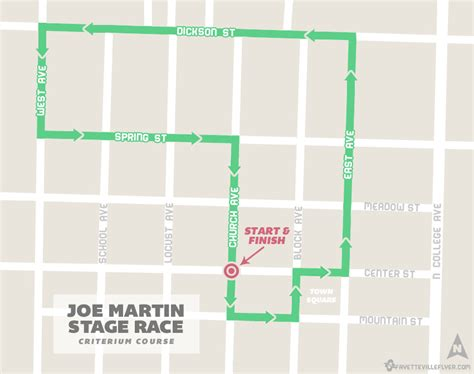 the stage race handbook how to prepare for and complete multi day stage race like the 4 deserts series and marathon des sables books how to the 2017 joe martin stage race fayetteville