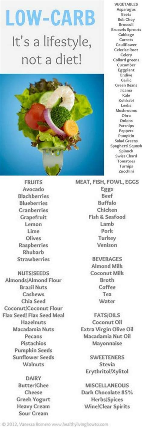 Carb Detox Meal Plan by 1000 Ideas About Diet On Weight Loss Meal