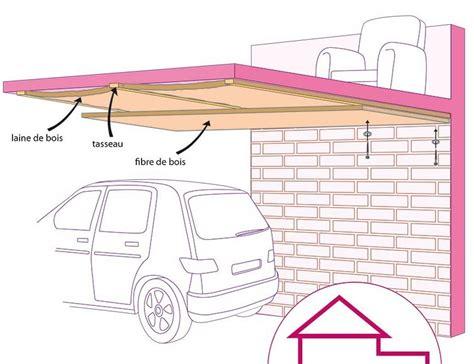 Isolation Garage Plafond isolation plafond de garage isoler toit garage