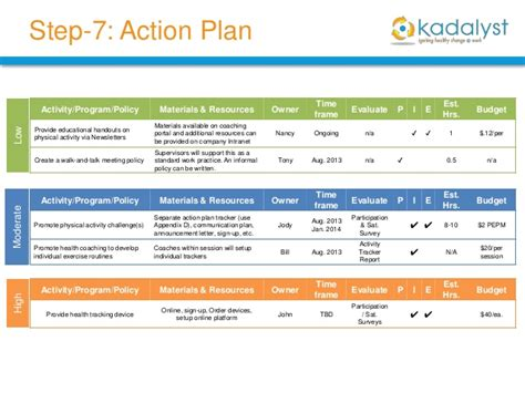 Employee Wellness Kadalyst Health Partners Corporate Wellness Plan Template