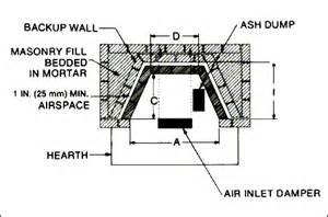 masonry fireplace dimensions demo masonry fireplace page 2 masonry contractor talk