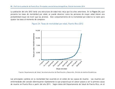 bufandas al por mayor en puerto rico informe sobre la mortalidad en puerto rico