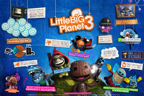 Decorate Your Home Online disney s frozen costume pack unveiled for littlebigplanet