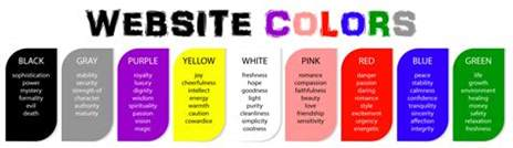 color schemes for websites 7 tips for selecting the best colors for your website