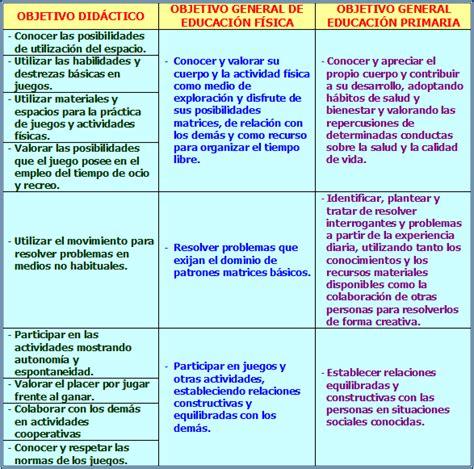 unidad didactica verduleria en el nivel inicial apexwallpapers com planificacion de unidad didactica en el nivel inicial con