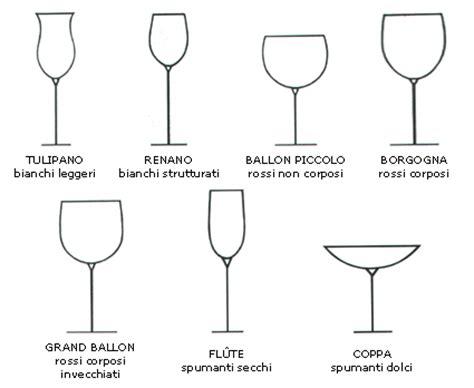 nomi dei bicchieri cucinamaxosa