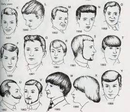 male hairstyles chart gallery