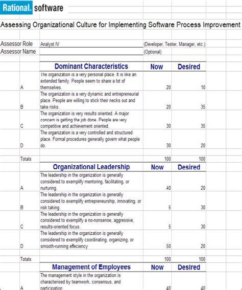 Organizational Culture Assessment Instrument Template overcoming cultural challenges in adopting iterative
