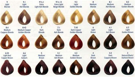 loreal professional hair color charts