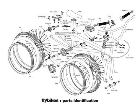 bmx headset diagram bmx parts diagram www imgkid the image kid has it