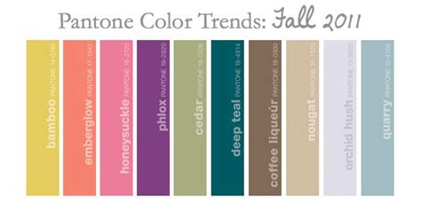 pantone color trends pantone color trend images