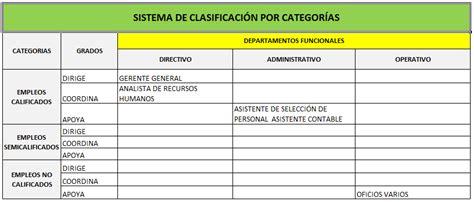 categoria de salario balconista estructuraci 211 n de salarios y vinculaci 211 n laboral sistema