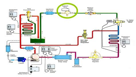 basic refrigeration system diagram images