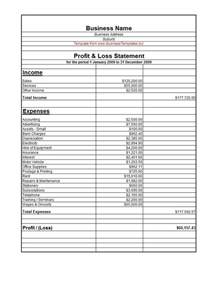 profit loss template free 38 free profit and loss statement templates forms free