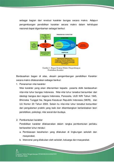 Buku Panduan Internalisasi Karakter Di Sekolah panduan pendidikan karakter di sd